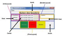 GUI-Toolkit – Wikipedia