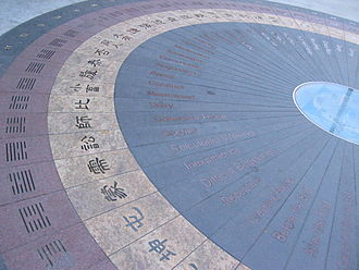 Chinatown, Los Angeles - A feng shui spiral at Chinatown's Metro station