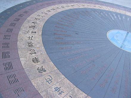 Feng Shui Wikiwand