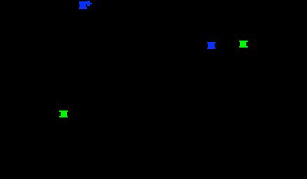 lactate dehydrogenase - wikipedia, Skeleton