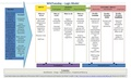 Logic Model WikiTuesday 2014.pdf