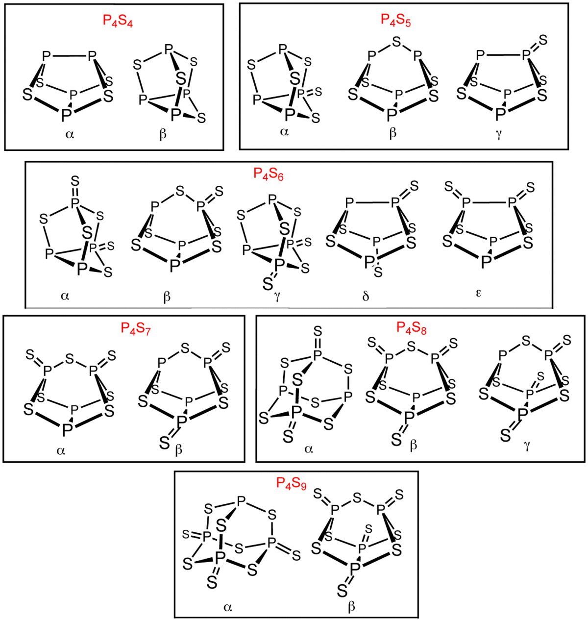 Phosphorus sulfide wikipedia pooptronica Images