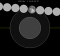 Lunar eclipse chart close-1980Mar01.png