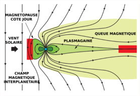 Magnetic-reconnection-zones-in-the-earth's-magnetosphere-MMS-fr-.png
