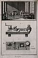 Manufacture of iron wire and machinery used. Etching by Prev Wellcome V0023630.jpg