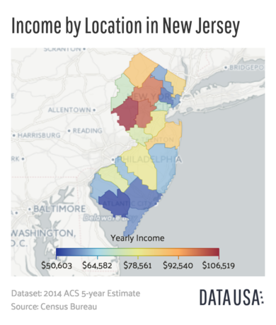 A heat map showing median income distribution by county in New Jersey Map of Income by Location in New Jersey.png