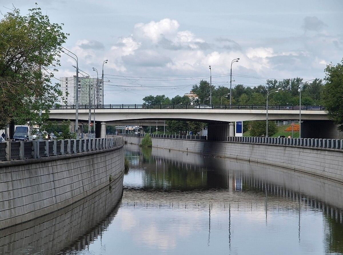 Справка из физдиспансера Электрозаводский мост гастроскопия платная москва химкинский бульвар