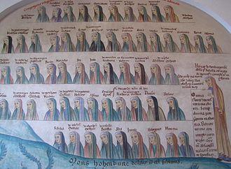 "Herrad of Landsberg - Wall painting depicting nuns of Hohenburg Abbey. The Latin inscription reads: ""Mons Hohenburc dellifer (sic) id est sublimus""."