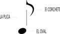 Musical Note Parts.png