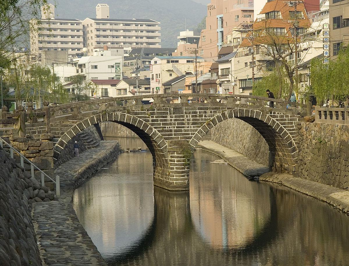 List of bridge types - Wikipedia