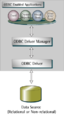 ODBC Driver Architecture.png