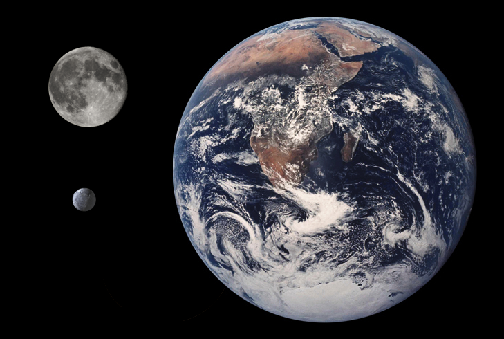 Orcus, Earth %26 Moon size comparison