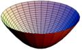 ParabolaRotation.png