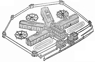 HM Prison Pentonville - An isometric drawing of Pentonville prison, from an 1844 report by Joshua Jebb, Royal Engineers.