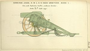 RML 6.3-inch howitzer - RML 6.3 inch howitzer on siege carriage Mark I diagram