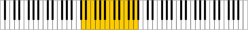 Range of tenor voice marked on keyboard.svg