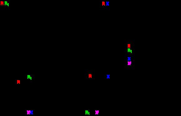 Negishi Coupling Wikipedia