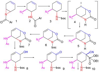 Shibasaki Tamiflu SynthesisPart I