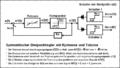 Signalflussplan symmetrischer dreipunktregler.png