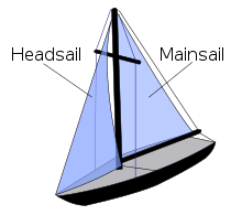 Typical Bermuda rigged sloop