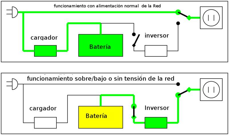 Freeupscircuitdiagram Description Standby Ups Diagrampng