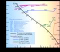 Stellar evolutionary tracks-ukrainian.png