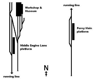 North Tyneside Steam Railway - Track layout diagram of the railway's yard and station loops.