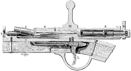 T6- d247 - Fig. 207. — Fusil Dreyse à répétition.png