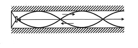 Fig. 1 - Relationship between TL length and wavelength TL Phase.jpg