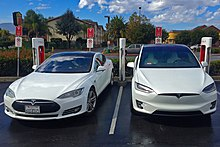 Environmental aspects of the electric car - Wikipedia on