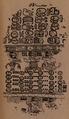 The Paris Codex 22.tif