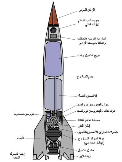 أول صاروخ باليستي  400px-V-2_rocket_diagram_%28with_Arabic_labels%29