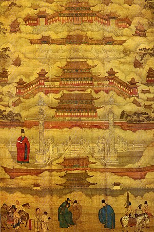 Forbidden City - The Forbidden City as depicted in a Ming dynasty painting