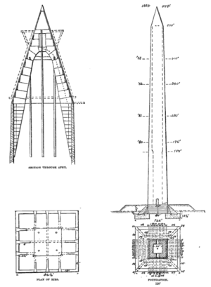 The monument plans and timeline of construction.