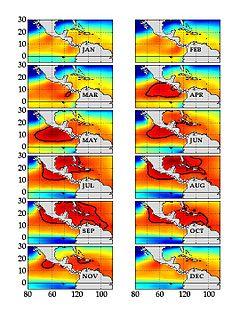 Western Hemisphere Warm Pool