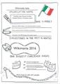 Wikimedia Conference 2016 Organizational Profile Wikimedia Italia.pdf
