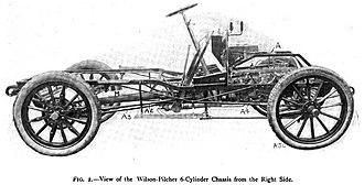 Wilson-Pilcher - Image: Wilson Pilcher Layout Side View