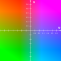 YUV-UV Scaled Y0.5 70 percent.png