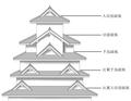 各種破風立面例図.png