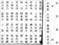 西學專齋甲班生.png