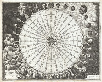 1650 Jansson Wind Rose, Anemographic Chart, or Map of the Winds - Geographicus - Anemographica-jannson-1650.jpg