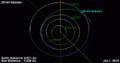 25143-Itokawa-position.png