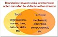 A Review of the Open Educational Resources Movement Fig page 56.jpg