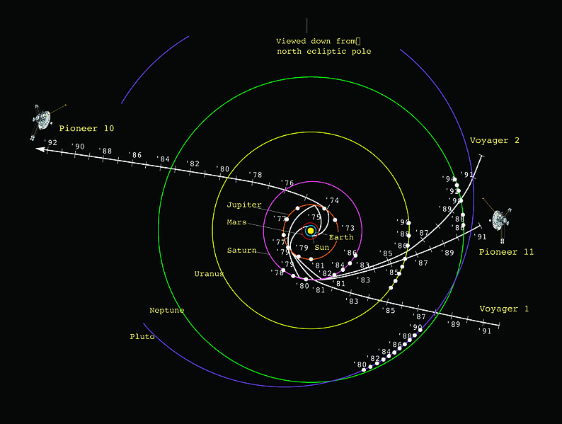 voyager 1 today - photo #16