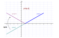 Absolute Value - linear function.png