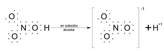 Acido nitrico (Radical nitrato).jpg