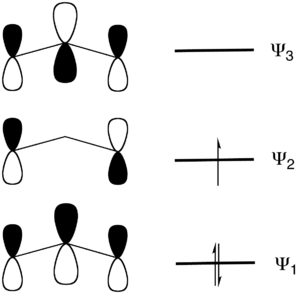 Allyl group - MO diagram for π orbitals on the allyl radical. The middle MO labeled Ψ2 is singly occupied in the allyl radical.  In the allyl cation Ψ2 is unoccupied and in the allyl anion it is doubly occupied.  Hydrogen atoms are omitted from this picture.