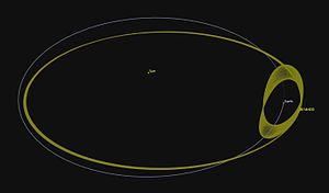 (469219) 2016 HO3 - Image: Asteroid 2016HO3 20160427