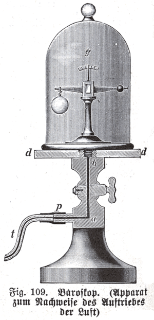 """Dasymeter - Historical drawing of a dasymeter (in German: """"Fig. 109. Baroscope. (Apparatus for proving the buoyancy of air)"""")"""