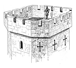 meaning of battlement